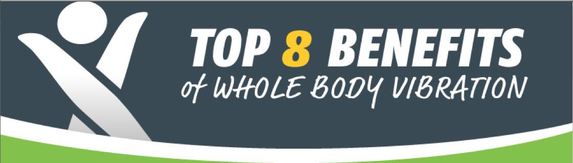 Whole Body Vibration Training offers many benefits