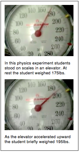 physics experiment on weight in the elevator