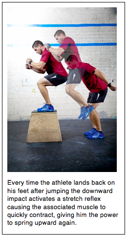 athlete jumping up and down motion and the physical aspects