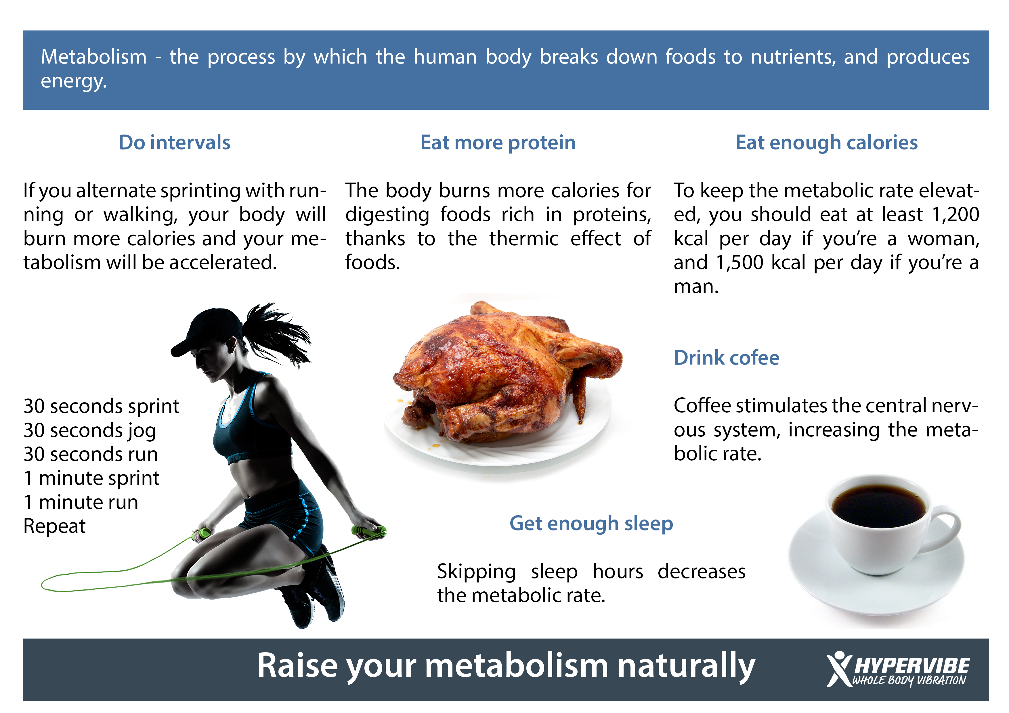 how to lose weight when you have a high metabolism