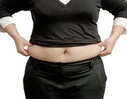 thyroid belly type