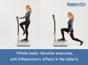 whole-body-vibration-antiinflammatory