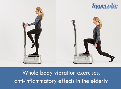 whole-body-vibration-antiinflammatory