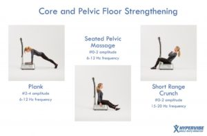 pelvic floor exercises hypervibe