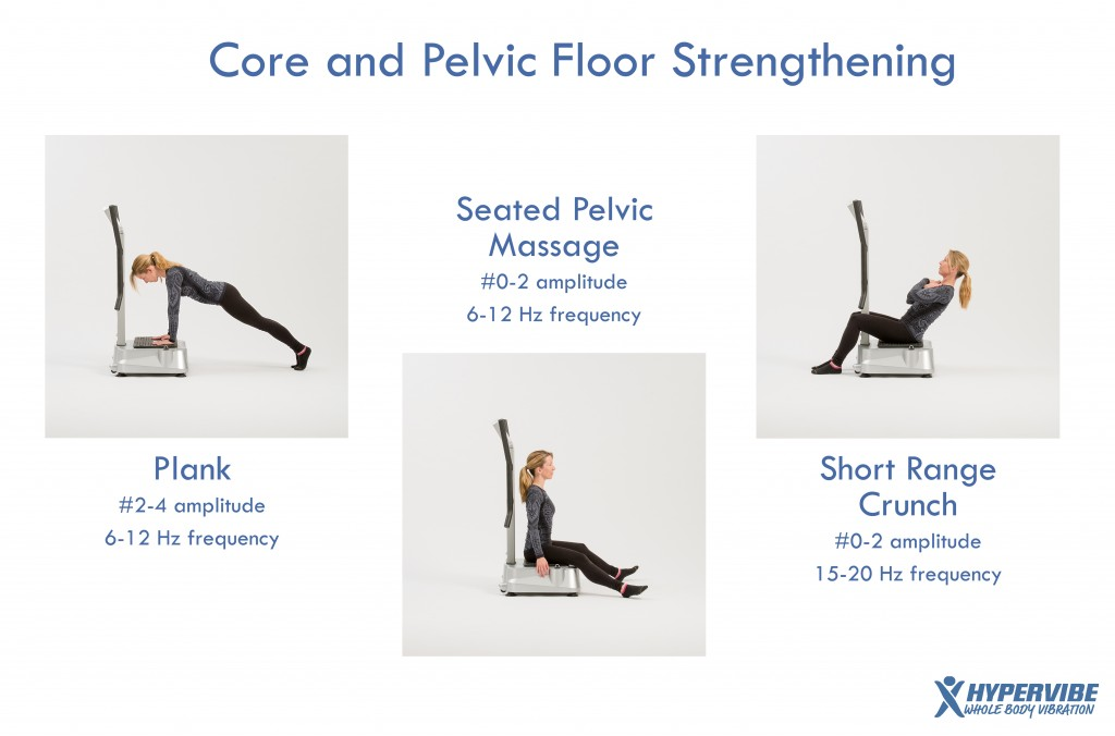 Pelvic floor muscles exercises for