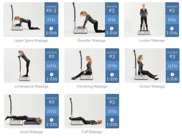 wbv massage improve circulation