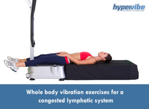 Whole body vibration exercises for a congested lymphatic system