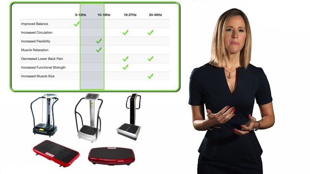 Hypervibe Whole Body Vibration Machine For Business