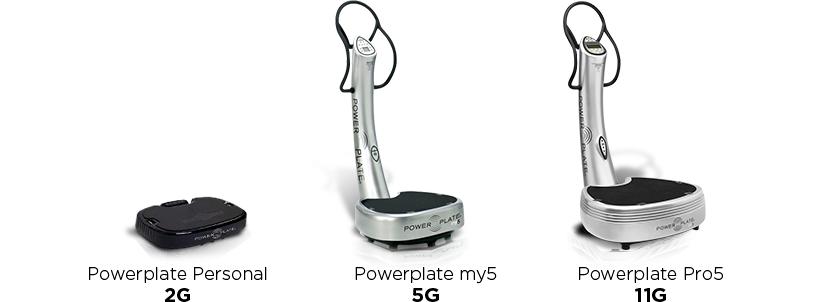Hypervibe vs Power Plate 14