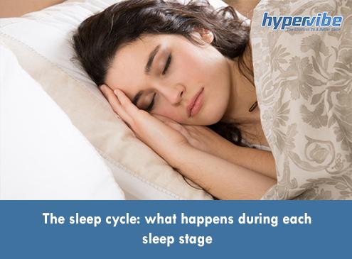 sleep-cycle-what-happens-during-sleep